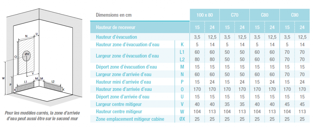 Cabine de douche kineprime glass c angle 90x90 porte pivotante mitigeur therm - Dimension cabine de douche ...