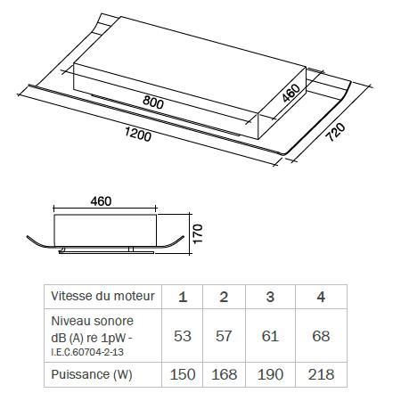 hotte plafonnier recyclage cielo 120cm aspiration p riph rique 600m3 h verre blanc falmec. Black Bedroom Furniture Sets. Home Design Ideas