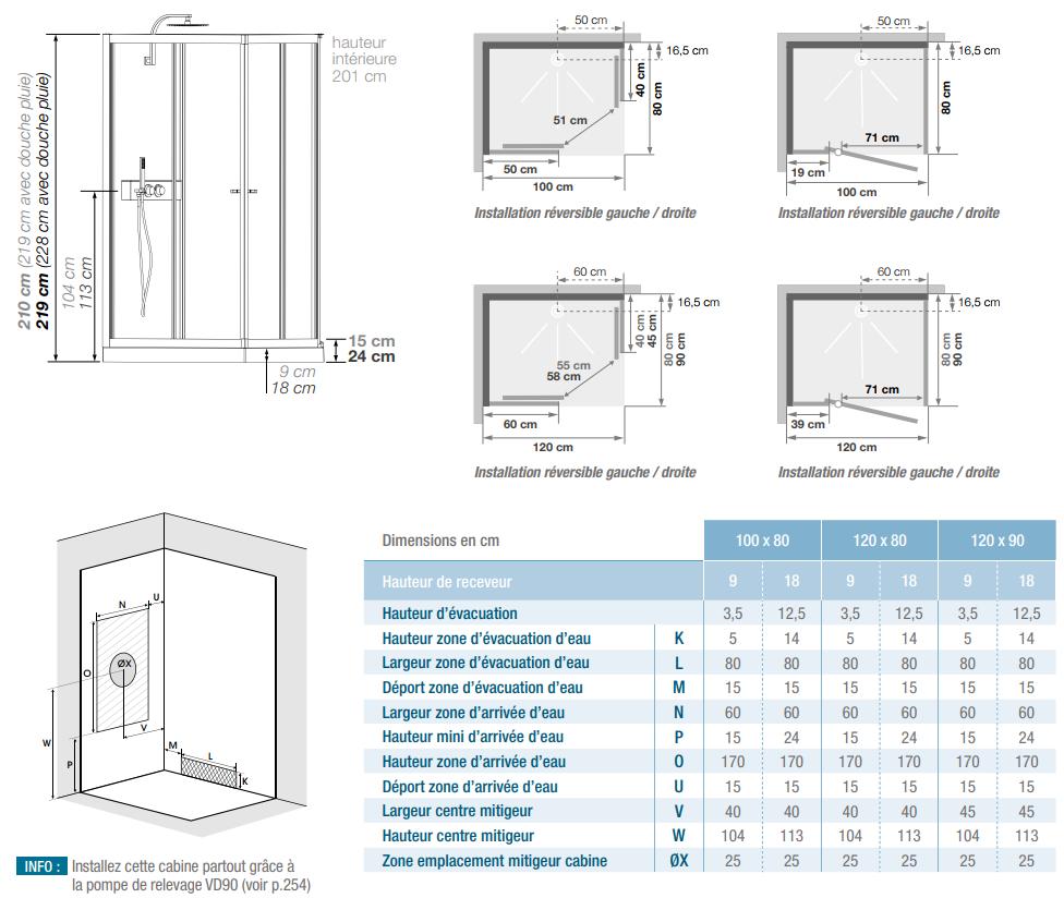 cabine de douche rectangulaire eden+ 120x90 portes coulissantes