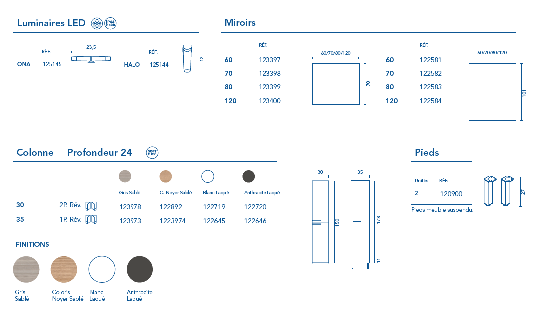 Ensemble 120 meuble SAPHIR 4 portes 44  BLANC + plan SLIM + pied - ROYO Réf. C0070969