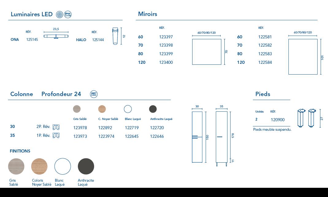 Ensemble 70 meuble SAPHIR 2 portes 44  BLANC + plan SLIM + pied - ROYO Réf. C0070957