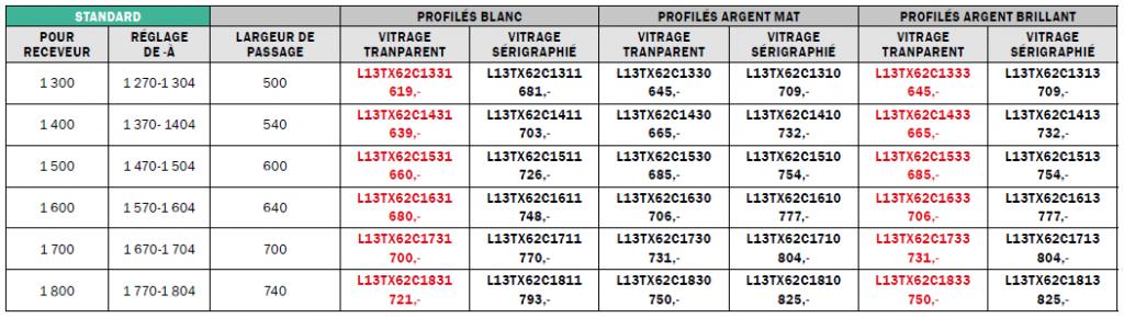 Porte coulissante 4 vantaux Tyxo 130cm Vitrage transparent profilé Blanc - LEDA Réf. L13TX62C1331