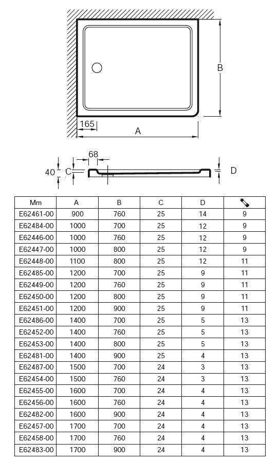 receveur flight antidérapant 120 x 80 rectangulaire acrylique